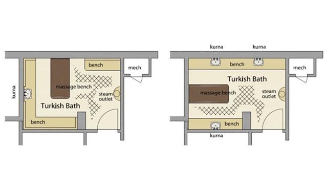 Designmöglichkeiten des Hamam Experience Room